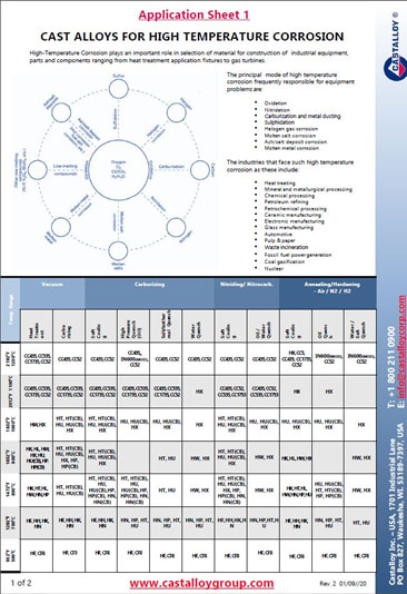 Application Sheet 1